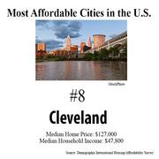 Top 10 most affordable cities.
