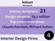 List Leaders Largest Twin Cities Interior Design Firms