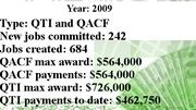 QTI means qualified targeted industry, an incentive given as a tax rebate when jobs are created. QACF means quick action closing funds, and are discretionary dollars.