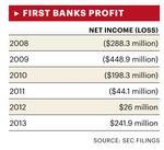 First Banks Inc. back on track