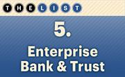 No. 5 Enterprise Bank & Trust  Local commercial loans as of Dec. 31: $586,000,000 Location: Overland Park For more information, check out the 2014 top commercial lending banks available to KCBJ subscribers.