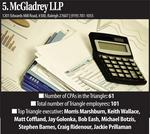 The List: Largest accounting firms in the Triangle (SLIDESHOW)