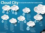 Cloud City: Local tech firms building world's biggest 'cloud' cluster