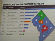 Jeffrey Thompson's illegal campaign contributions benefited a raft of candidates for elected office in D.C.