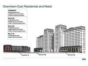 A breakdown of the retail space planned for Ryan Cos. US Inc.'s Downtown East project.