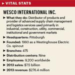 Wesco's latest acquisition expands Canadian reach