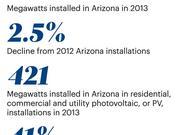 2012-13 solar installations
