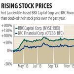 Shares of BBX, BFC see resurgence