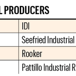Savannah deals make Sutton top industrial producer