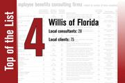 No. 4 on the list is Willis of Florida.