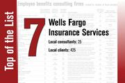 Wells Fargo Insurance Services is No. 7 on the list.