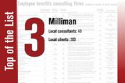 Milliman is No. 3 on the list.