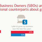Bank of America survey details Miami small business owners' feeling on economy - slideshow