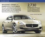 Boom times: Sexy Maserati growl heard anew