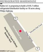 State incentives for Railex warehouse would be rare 'win'
