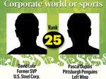 Battle of the bucks: Corporate world vs. sports (Slideshow)