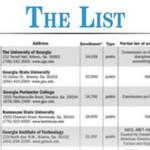 TOP OF THE LIST: Atlanta's Top 25 Retirement Communities