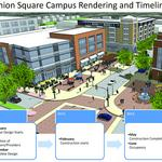 Greensboro's Union Square taking shape