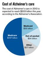 Demand 'exploding' for Alzheimer's care units