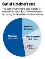 Demand 'exploding' for Alzheimer's care units