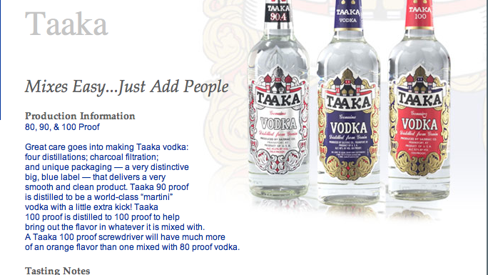 Top 20 best selling vodka brands - Dayton Business Journal