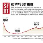 Tech jobs engine revs on