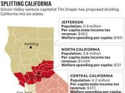 Venture capitalist Tim Draper turned in 1.3 million signatures proposing a ballot measure for 2016 to make the state of California into six separate states.