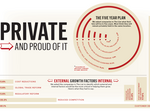 Special Report: Private and proud of it