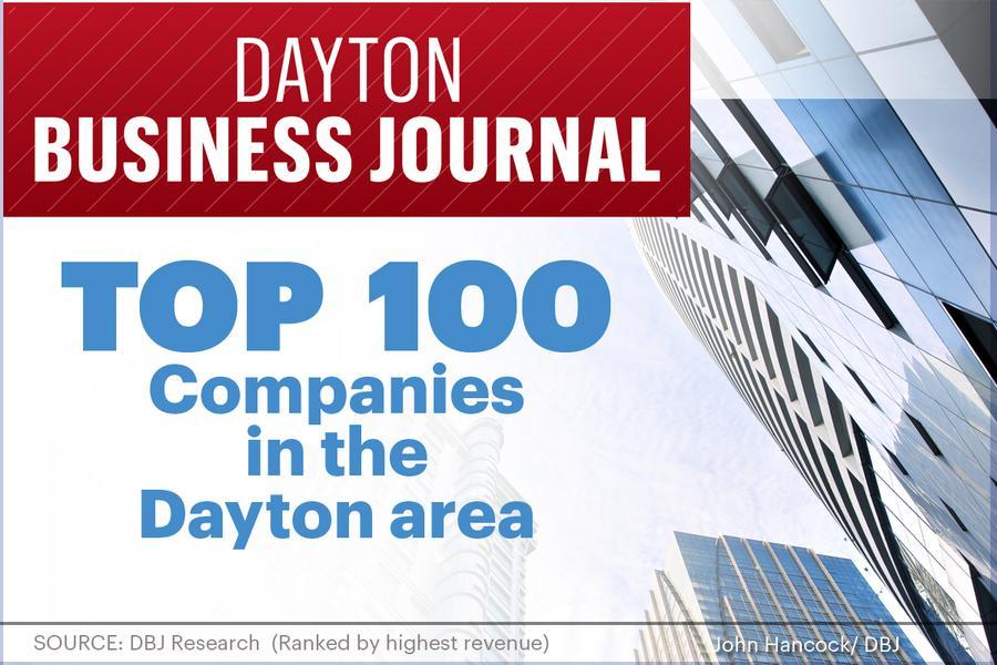 Top 100 General Contractors In California