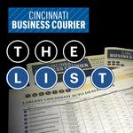 COUNTDOWN: Cincinnati's largest women-owned businesses
