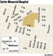 Sutter Memorial Hospital