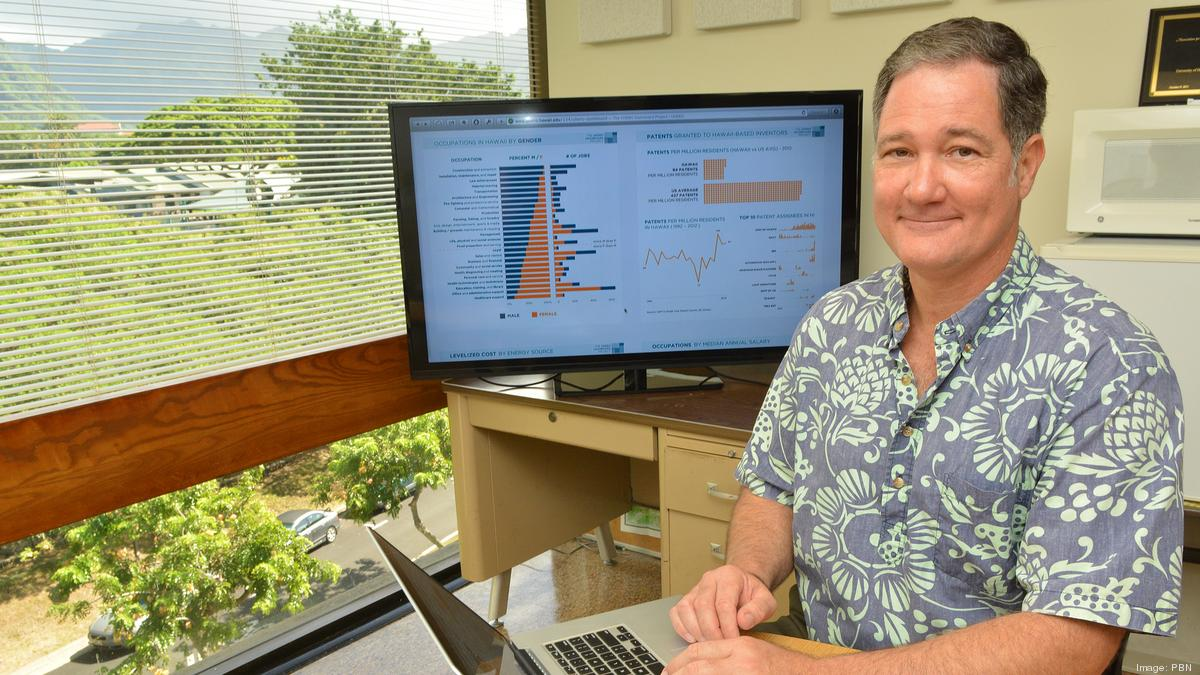University of Hawaii Economic Research Organization wins national award - Pacific Business News