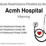 Excessive-readmissions penalties up for all but one UPMC hospital
