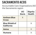 Health care looks to ACOs to cut costs