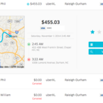 N.C. Attorney General's Office: Uber Halloween complaints keep coming
