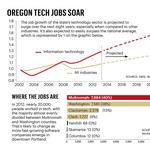 Malia Spencer: An easier way to find tech job openings in Portland