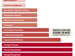 Brandon Sawyer: How to speak to management