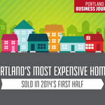 The 31 most-expensive homes sold in Portland (in the first half of 2014)
