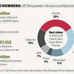 Businesses snagged in BP settlement dispute