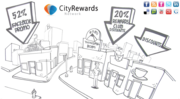 City Rewards Network Charlotte 51 to 200 employees Competition category: Large Chosen charity: Charlotte Rescue Mission City Rewards Network combines offers from sites like Groupon, Yelp and Living Social tailored to the Charlotte market.Click here to vote now!