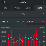 A closer look at Under Armour's new fitness-tracking app