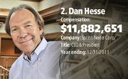 Dan Hesse, Sprint Nextel Corp.  Compensation: $11,882,651