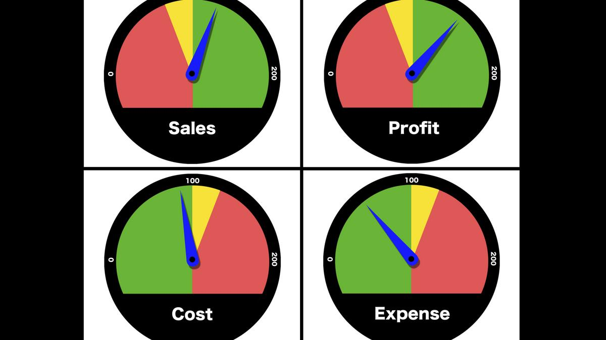 Implement An Effective Business Value Dashboard In 4 Simple Steps The Business Journals