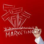 Create a marketing plan for your small business in 7 easy steps