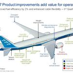 Boeing spruces up 777 in bid to keep plant busy