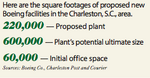 Boeing plans South Carolina expansion