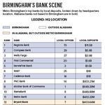 Birmingham's new money