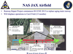The U.S. Navy plans its (temporary) return to Cecil Airport