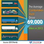 Trucking revenues exceed $700 billion for the first time