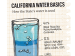 Stress test: Most of state can withstand 3 more years of drought